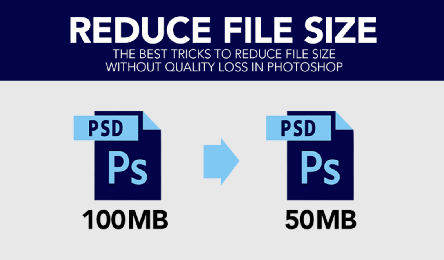 Reduce File Sizes without compromising the quality